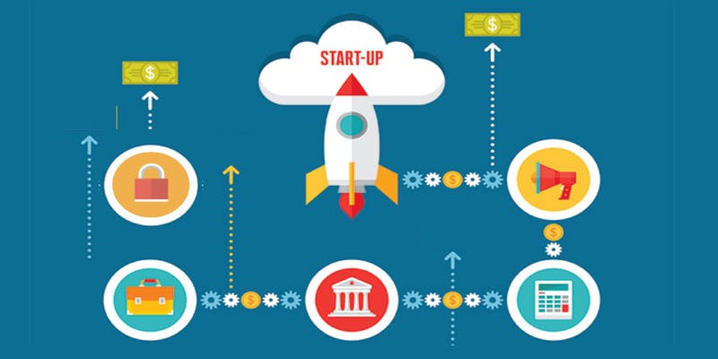 how-to-start-a-startup-header